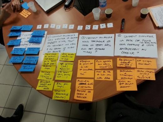 Aprr - digitalisation des métiers