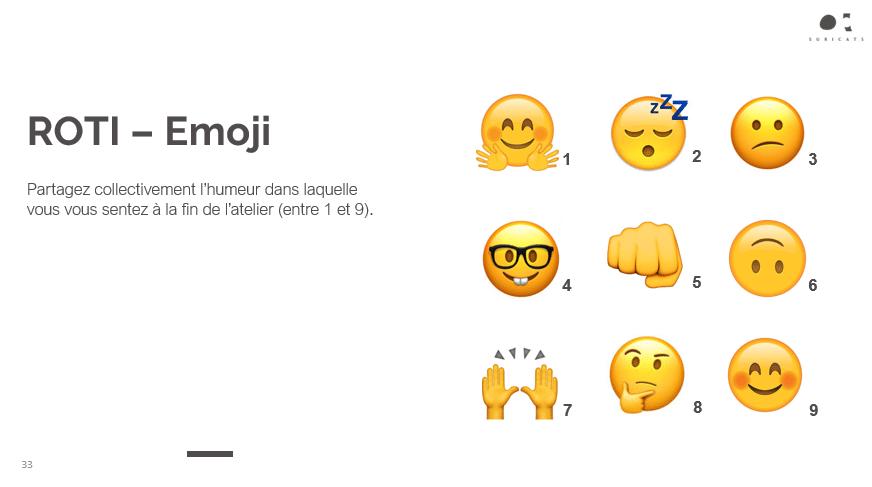 Roti-emoji-acculturation
