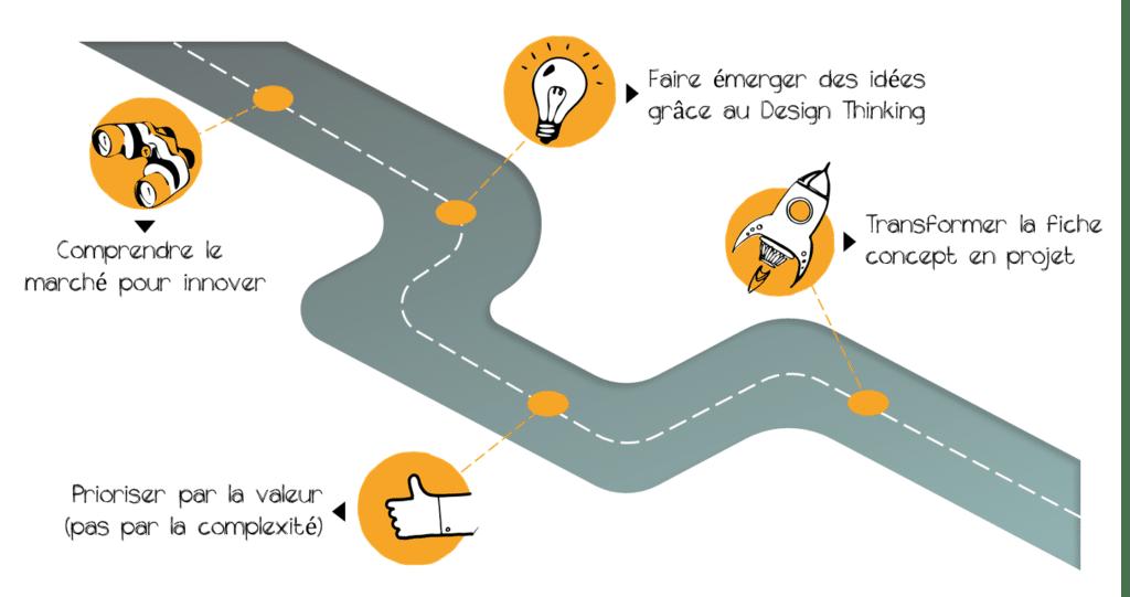 strategie-digitale-relation-client-aprr