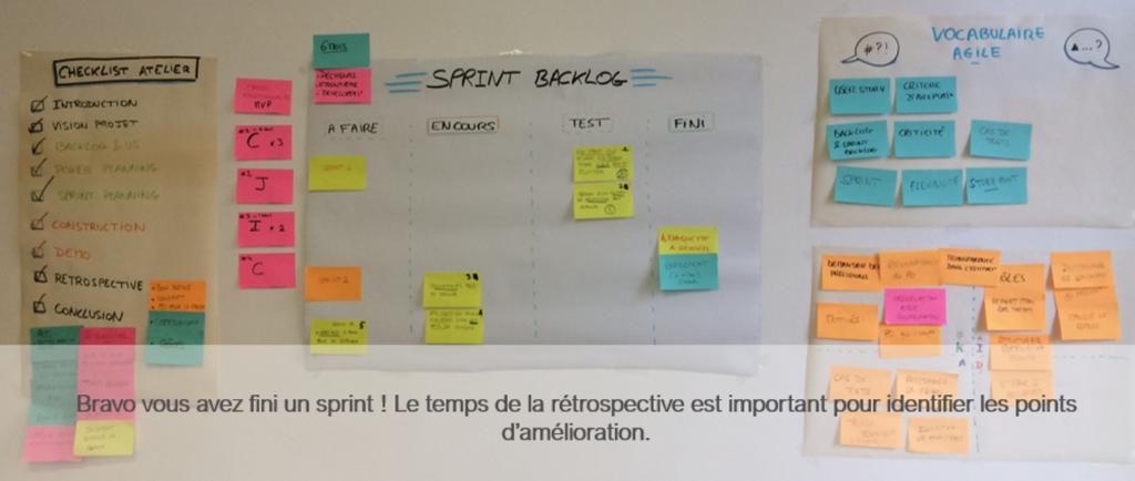 Méthode agile - Rétrospective à la SNCF