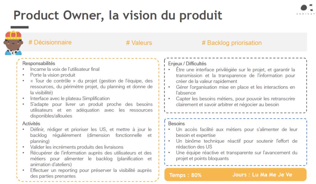 SNCF Coaching Agile PO