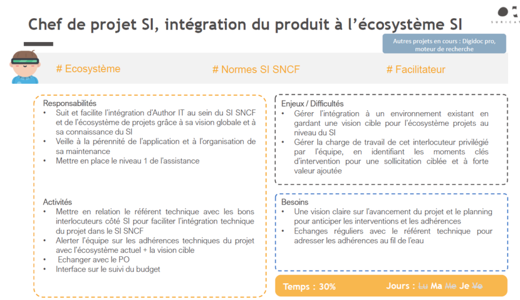 SNCF Ex Coaching Agile