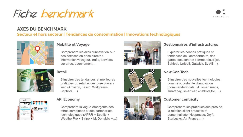 Fiche benchmark by Suricats - Stratégie Digitale
