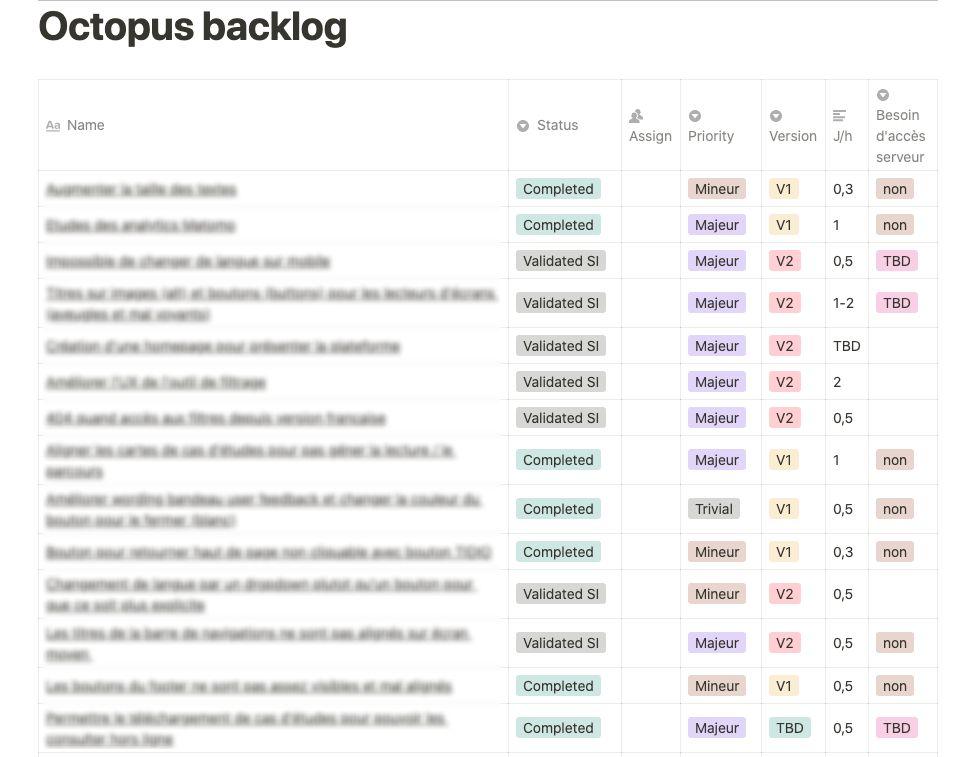 Backlog Octopus réalisé dans le cadre du mécénat de compétences pour Solidarités International