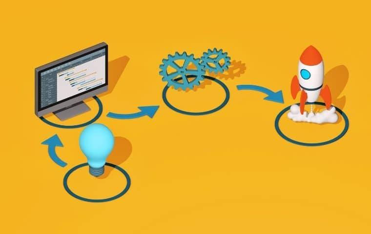 Le cycle agile